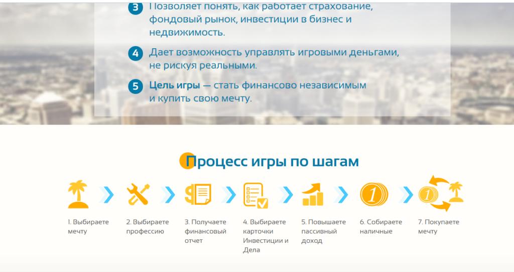 Какие отзывы о игре Cashgo.ru? Можно заработать?